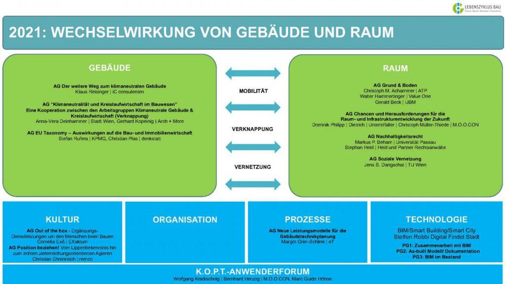 Startschuss 2021: Mitglieder- und Interessentenveranstaltung am 28. Jänner