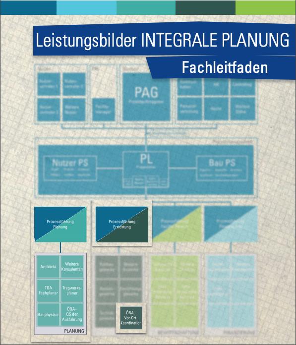 Leistungsbilder Integrale Planung (2014)
