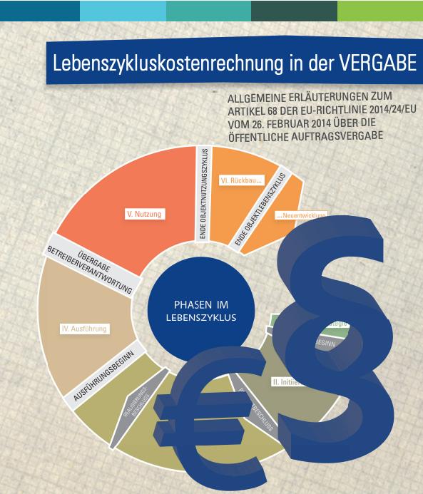Lebenszykluskostenrechnung in der Vergabe (2014)