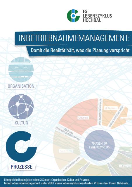 Leistungsbild Inbetriebnahmemanagement (IBM) (2015)